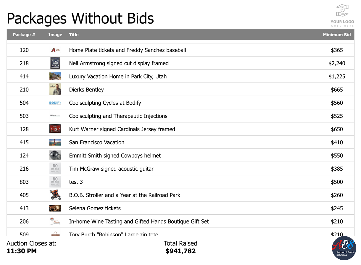 Packages Without Bids